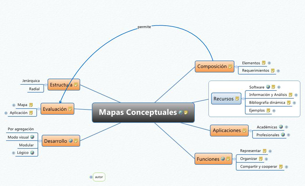 Mapas Conceptuales -- XMind Online Library