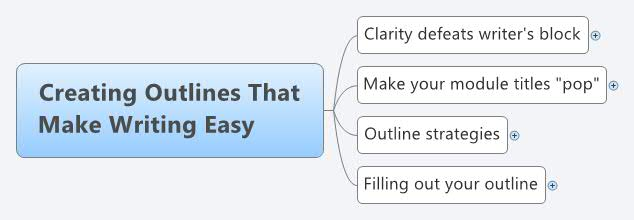 Creating Outlines That Make Writing Easy