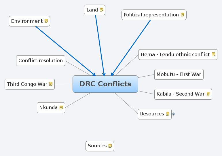 An Introduction To Ethnic Conflict 64