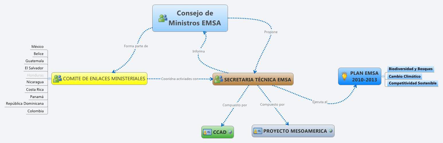 Consejo de ministros emsa xmind online library for Clausula suelo consejo de ministros