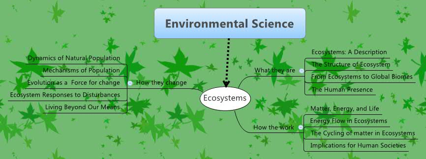 Environmental Science online help services