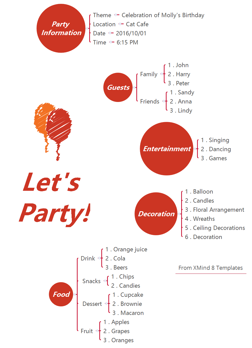 Party Preparation from XMind 8 Templates