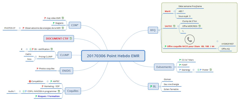 20170306 Point Hebdo EMR