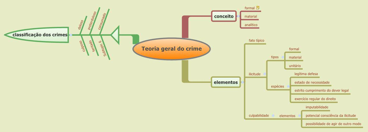 general theory of crime Course theory or agnew's general theory of crime criminologists have relentlessly tested deterrence theory using scientific methods.