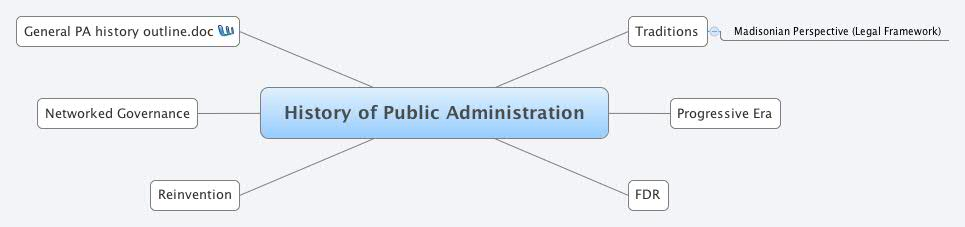 history of public administration Notes on the history of public administration project1 tn the  july issue of the american archivist mr karl -• l trever has an.