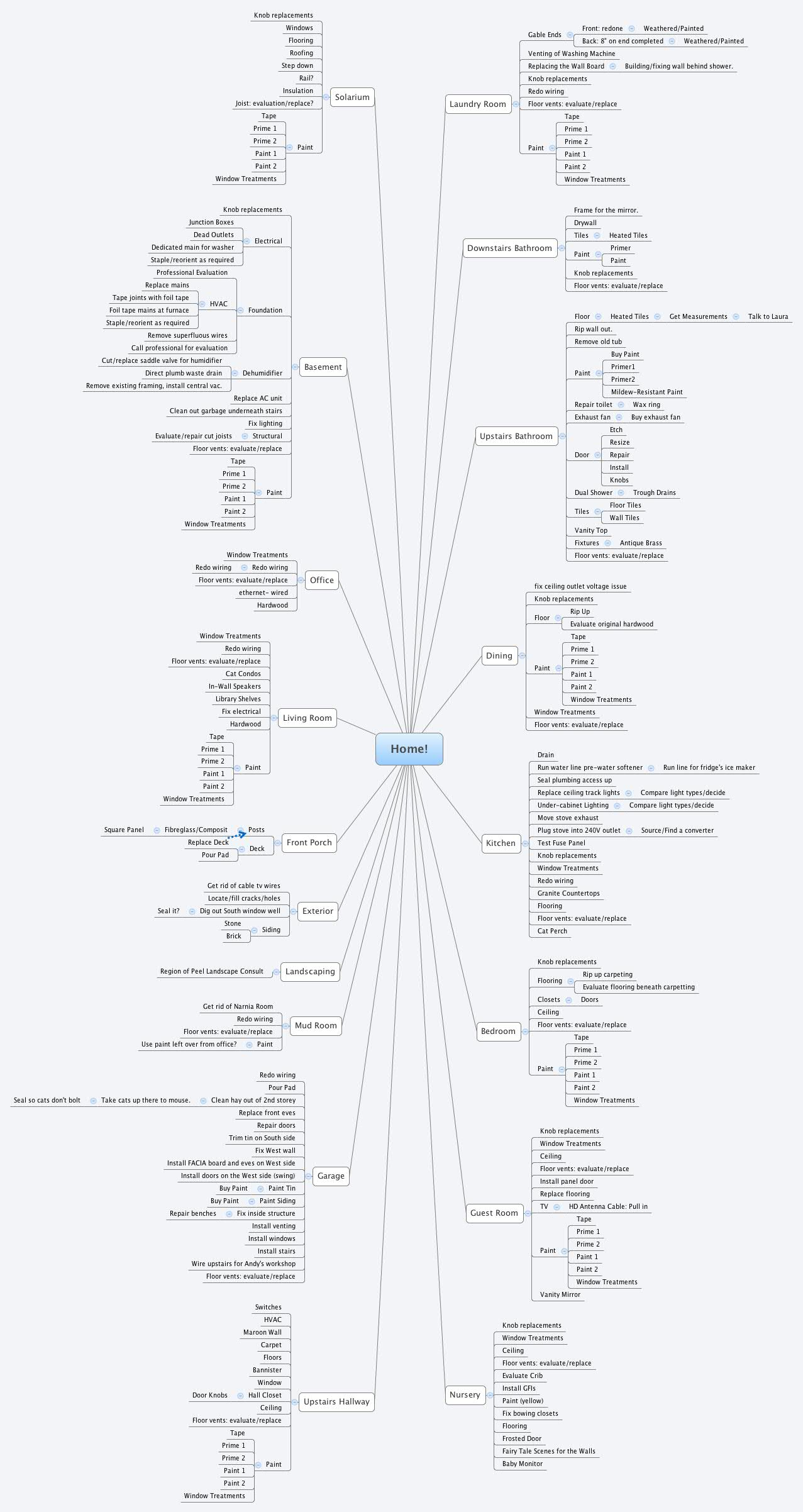 Xmind Share The Most Popular Mind Mapping Software On Princess Stove Wiring Diagram Thumbnail Of Map