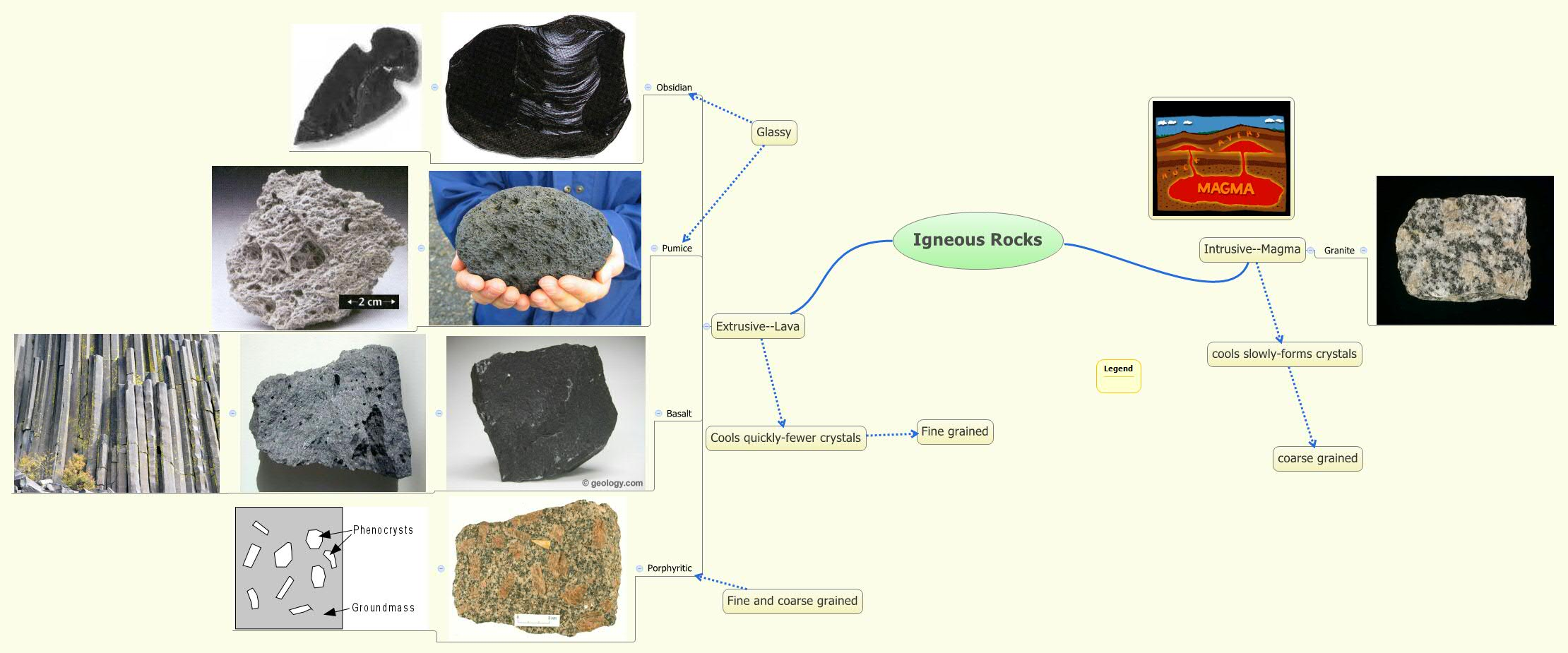 XMind Share - XMind - Mind Mapping on rock texture concept map, geologic time scale concept map, rock cycle concept map, groundwater concept map, sedimentary rock concept map, geology concept map, gas concept map, vein concept map, types of rocks concept map, quartz concept map, fracture concept map, ion concept map, landform concept map, ionic compound concept map, composition concept map, pangaea concept map, crystal system concept map, magma concept map, pressure concept map, lava concept map,