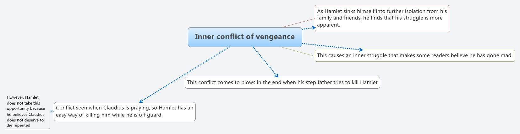 conflict in hamlet killing claudius The idea that hamlet at once hates his uncle for killing his father but at the same time is jealous in an oedipal form strikes at the heart at the inner conflict that hamlet is suffering from the.