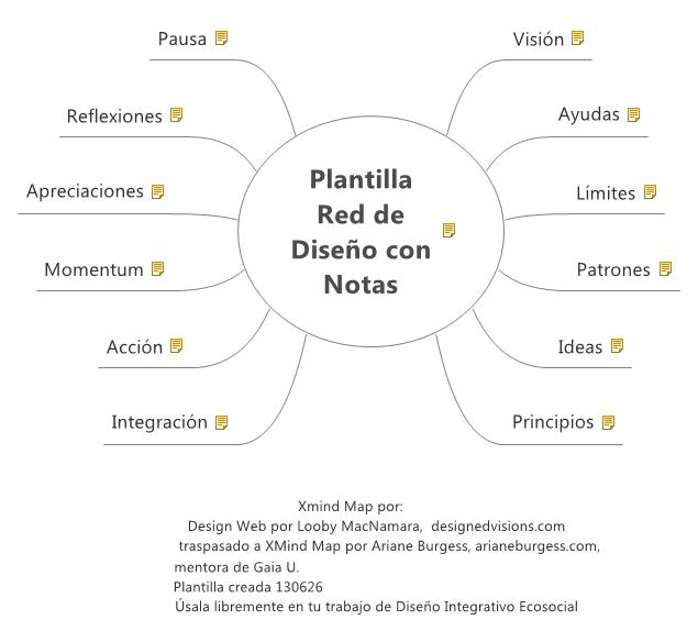 Plantilla Red de Diseño con Notas -- XMind Online Library
