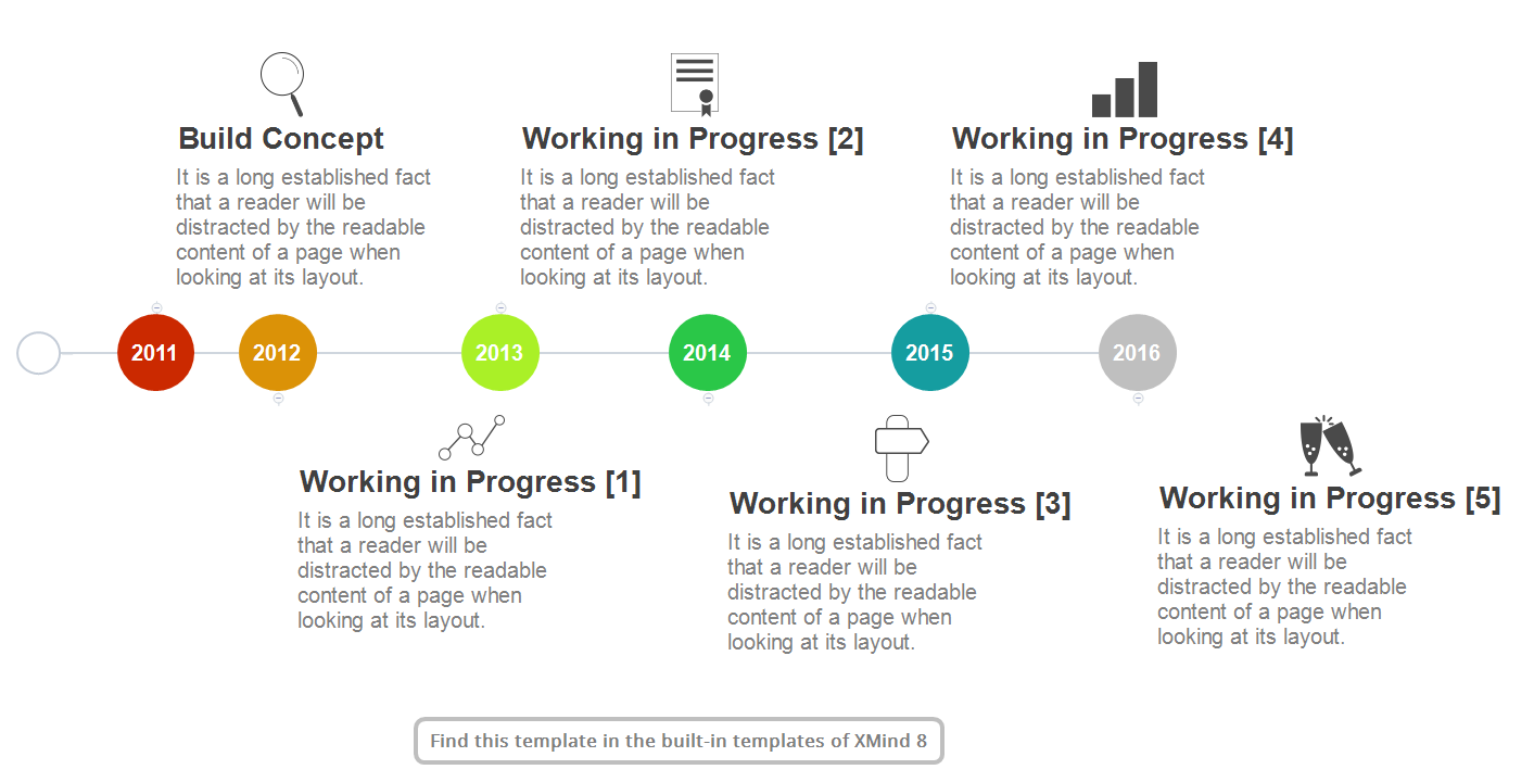 Business Timeline from XMind 8 Templates