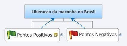 Liberacao da maconha no Brasil