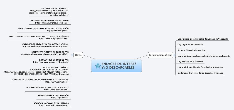 ENLACES DE INTERÉS  Y/O DESCARGABLES