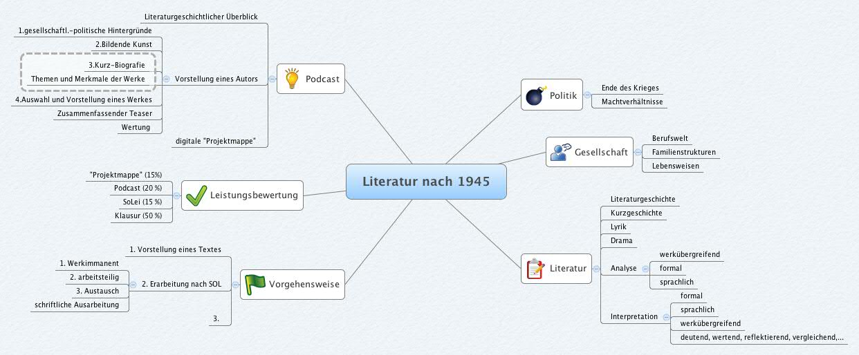 literatur nach 1945 xmind online library. Black Bedroom Furniture Sets. Home Design Ideas
