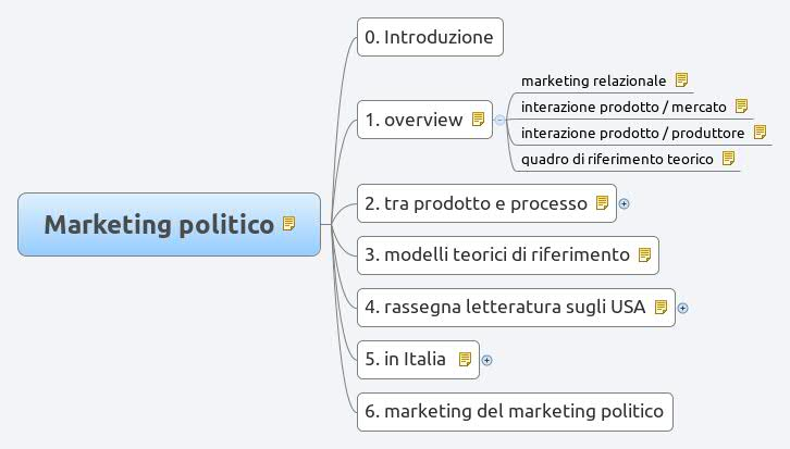 marketing politico Political marketing is the process of promoting political candidates and platforms through communications aimed at gaining public support.