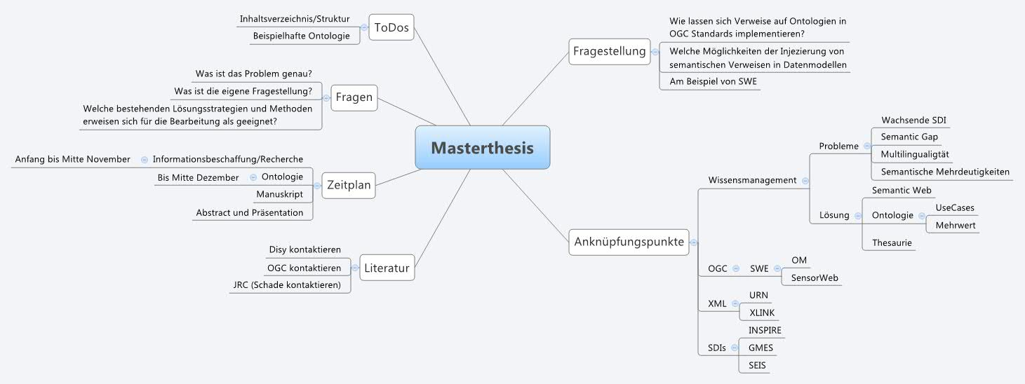Delimitations in a master thesis