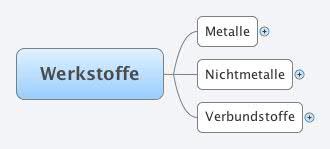 download Höhere Mathematik für Ingenieure: Band III: