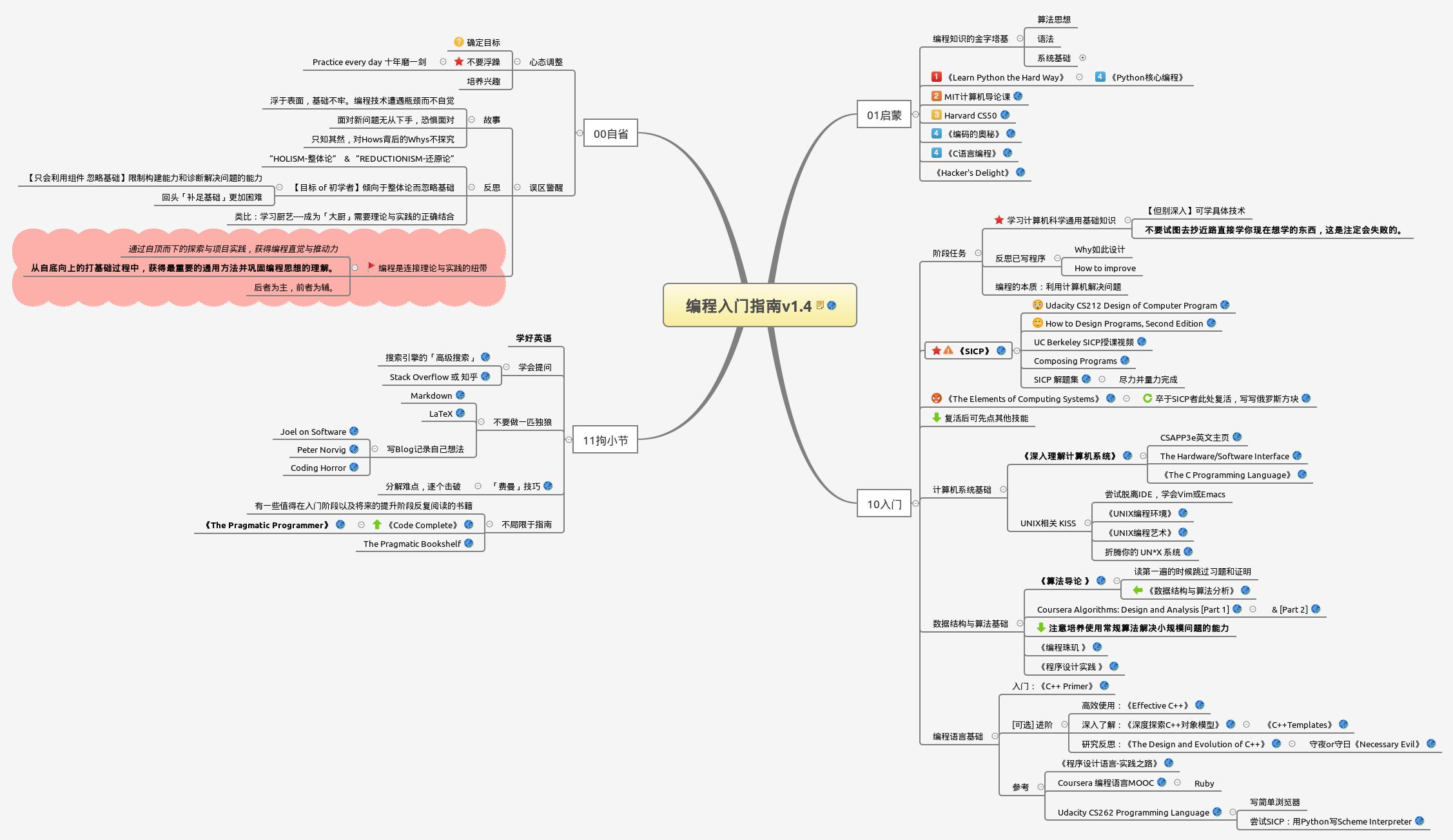 编程入门指南v1.4