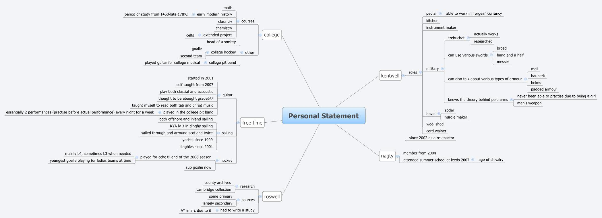 Personal Statement Format Impact | Personal Statement Writer