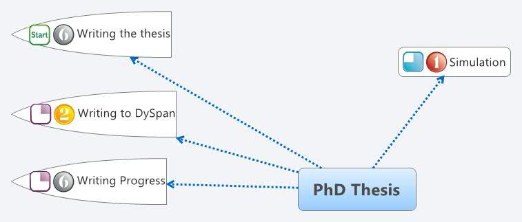 Phd dissertation help download