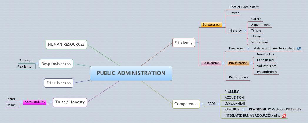 The dichotomy of politics and public administration: Lessons from the perennial debate