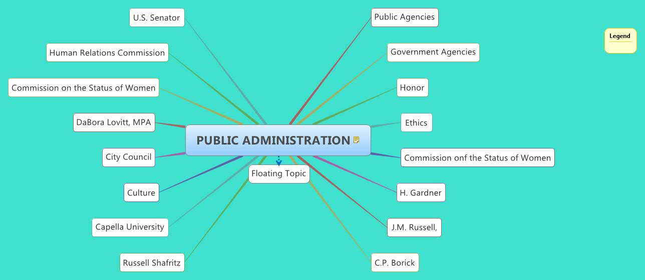 the growth of the field of public administration Models of public administration: comparative analysis of administrative growth of administrative organisation was halted notions of public administration.