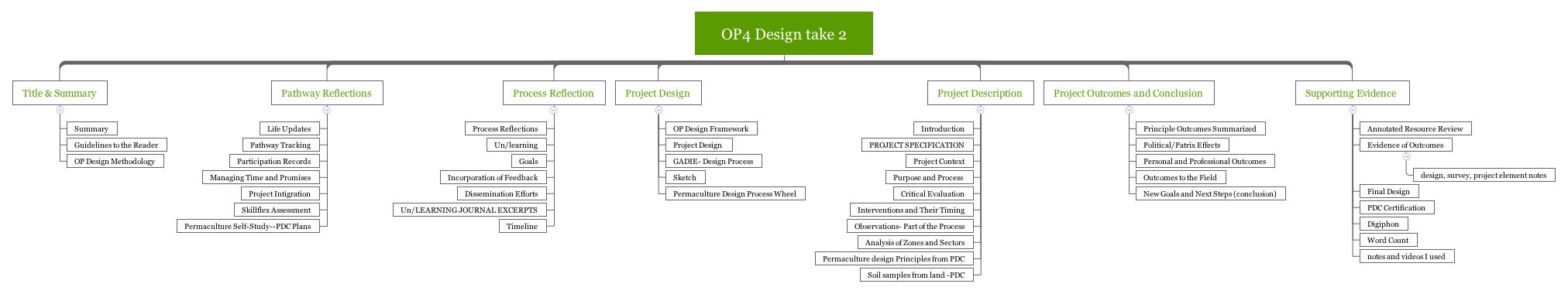 OP4 Design take 2