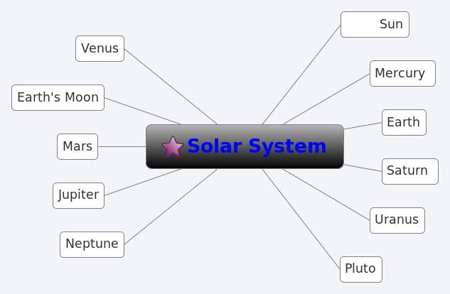 XMind Share XMind The Most Popular Mind Mapping Software On The - Solar system mind map
