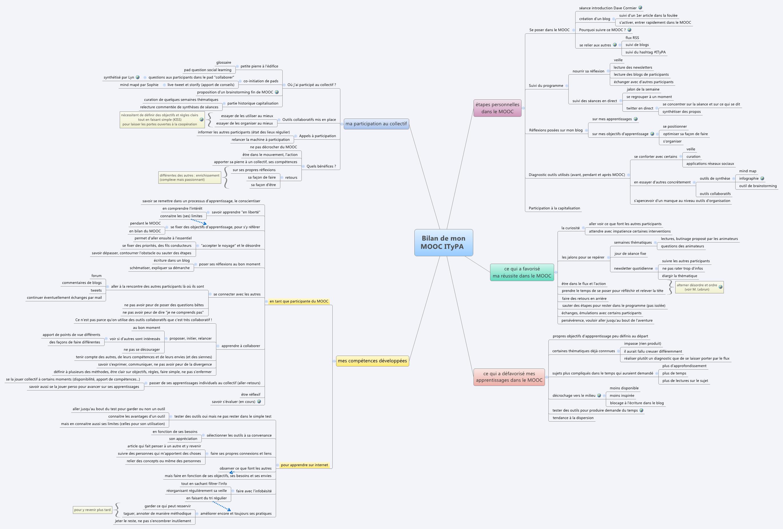 Bilan de mon  MOOC ITyPA