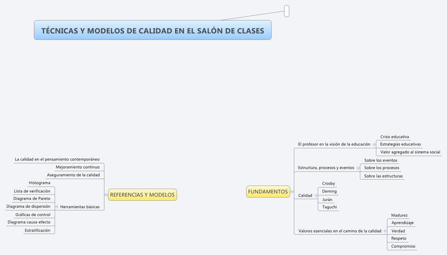 TÉCNICAS Y MODELOS DE CALIDAD EN EL SALÓN DE CLASES