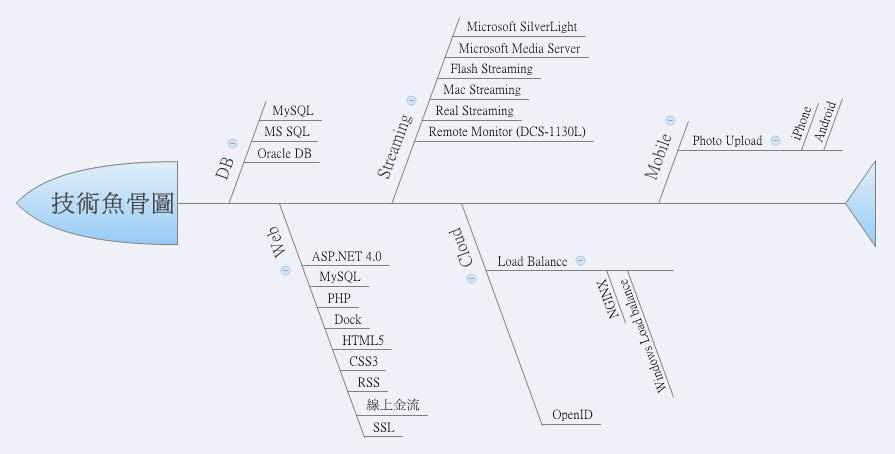 download Нелинейное программирование: Учебное