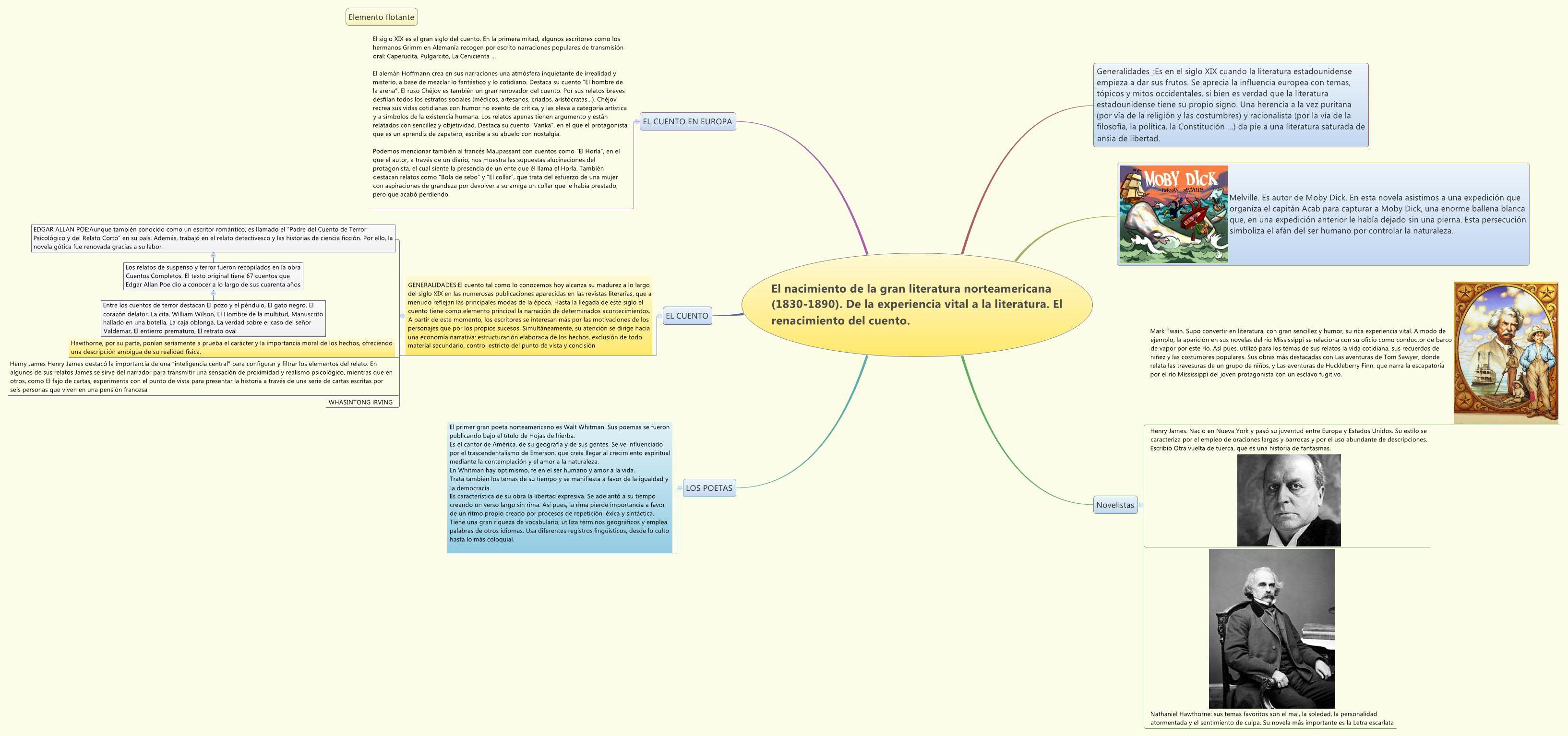 El nacimiento de la gran literatura norteamericana (1830-1890). De la experiencia vital a la literatura. El renacimiento del cuento.