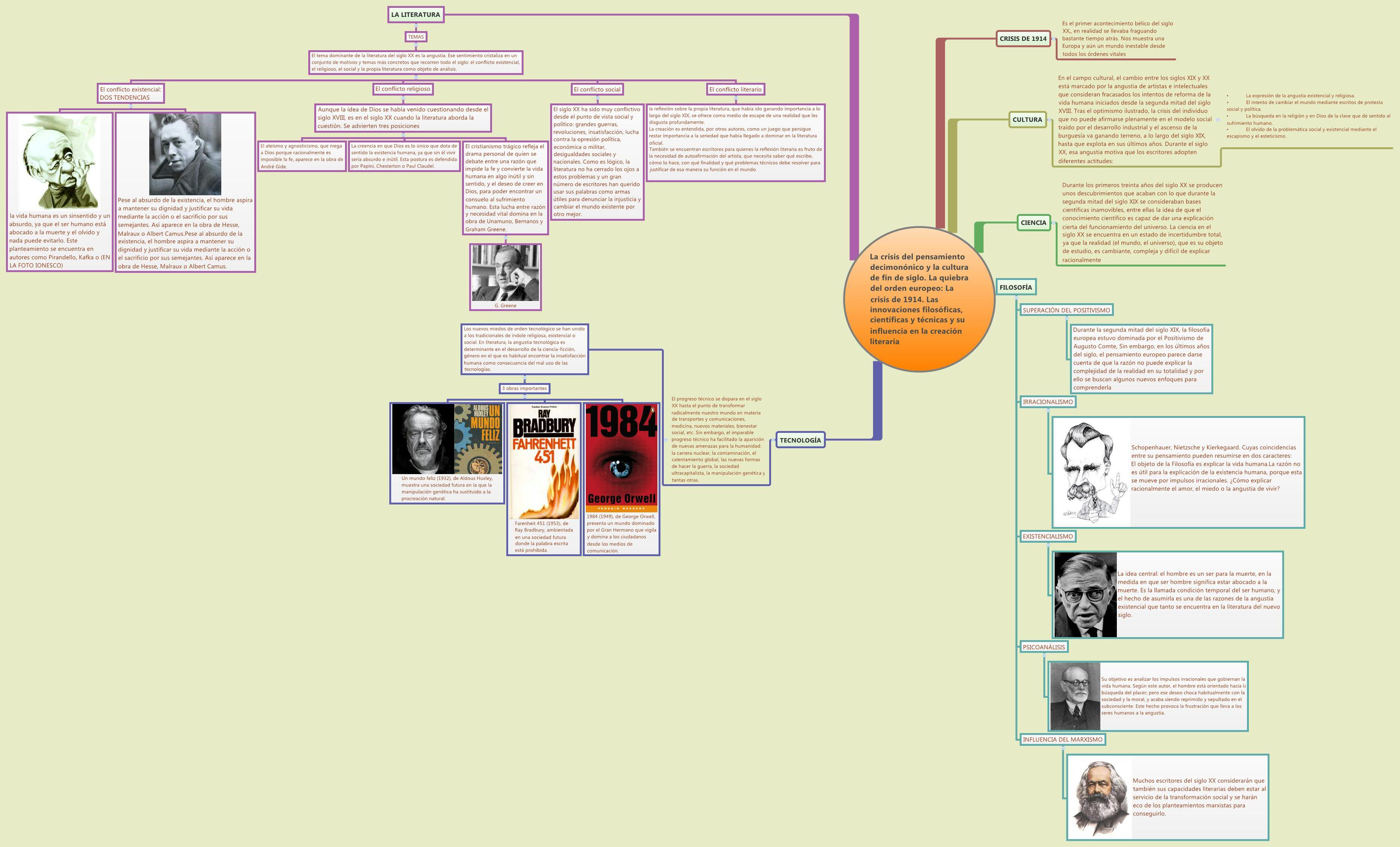 La crisis del pensamiento decimonónico y la cultura de fin de siglo. La quiebra del orden europeo: La crisis de 1914. Las innovaciones filosóficas, científicas y técnicas y su influencia en la creación literaria