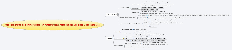 Uso  programa de Software libre  en matemáticas: Alcances pedagógicos y conceptuales