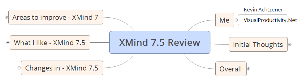 XMind 7.5 Review