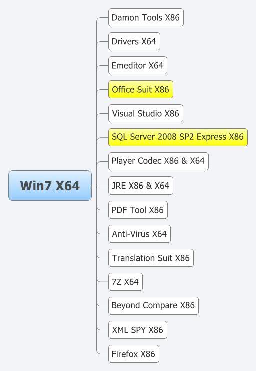 download object-oriented macromedia flash