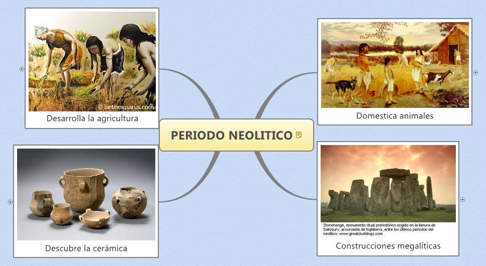 Caracteristicas del mesolitico yahoo dating 3