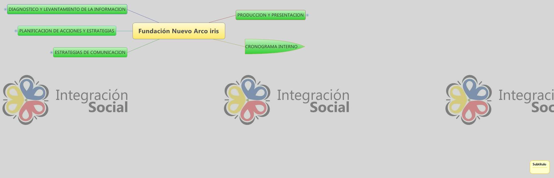 Fundación Nuevo Arco iris
