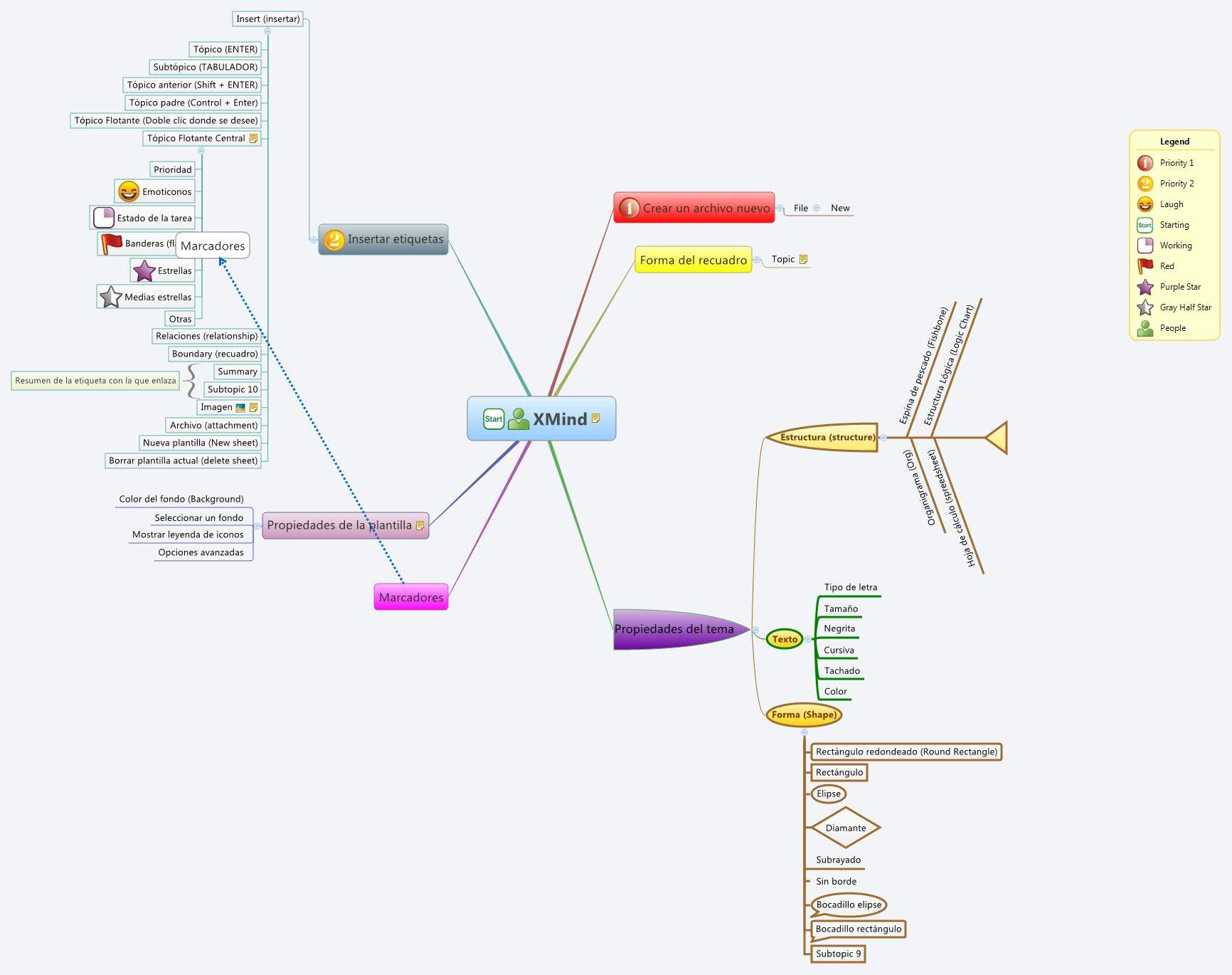 XMind -- XMind Online Library