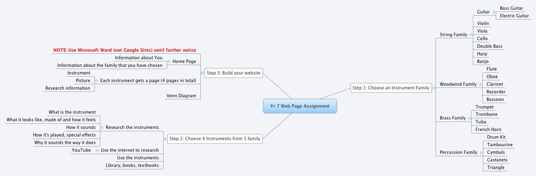 web page assignment Your are going to create four web pages about an insect of your choosing all pages should use the same font and size for the main text of your pages.