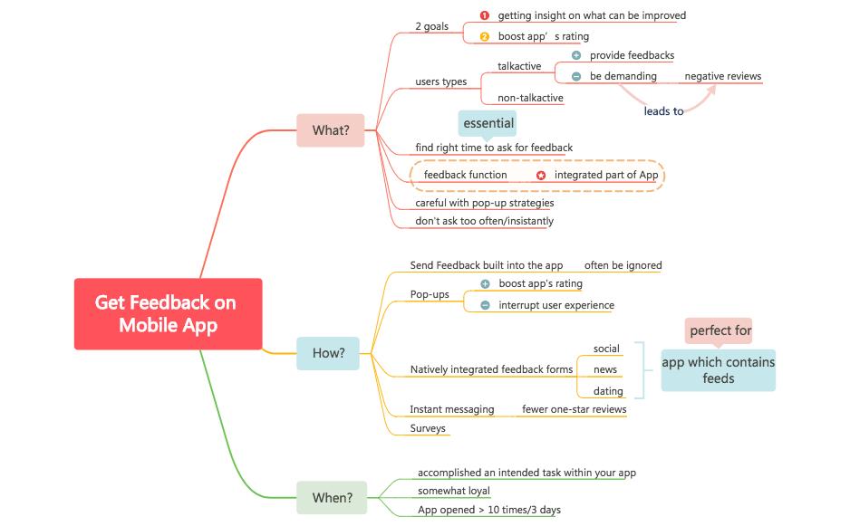 Get Feedback on Mobile App