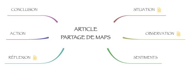 Article Partage de Maps