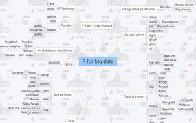 R for big data