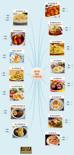最好吃 雞蛋 15種料理