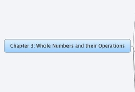 Chapter 3: Whole Numbers and their Operations