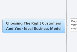 Choosing The Right Customers