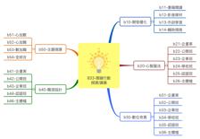 課程分類模式