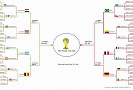 The Final [13 Jul]