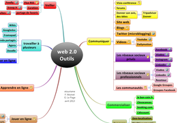 web 2.0 Outils