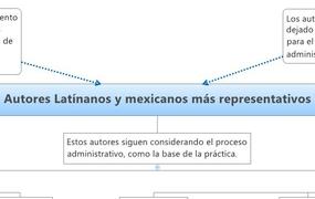Autores Latínanos y mexicanos más representativos
