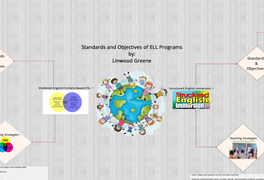 Standards and Objectives of ELL Programs by: Linwood Greene